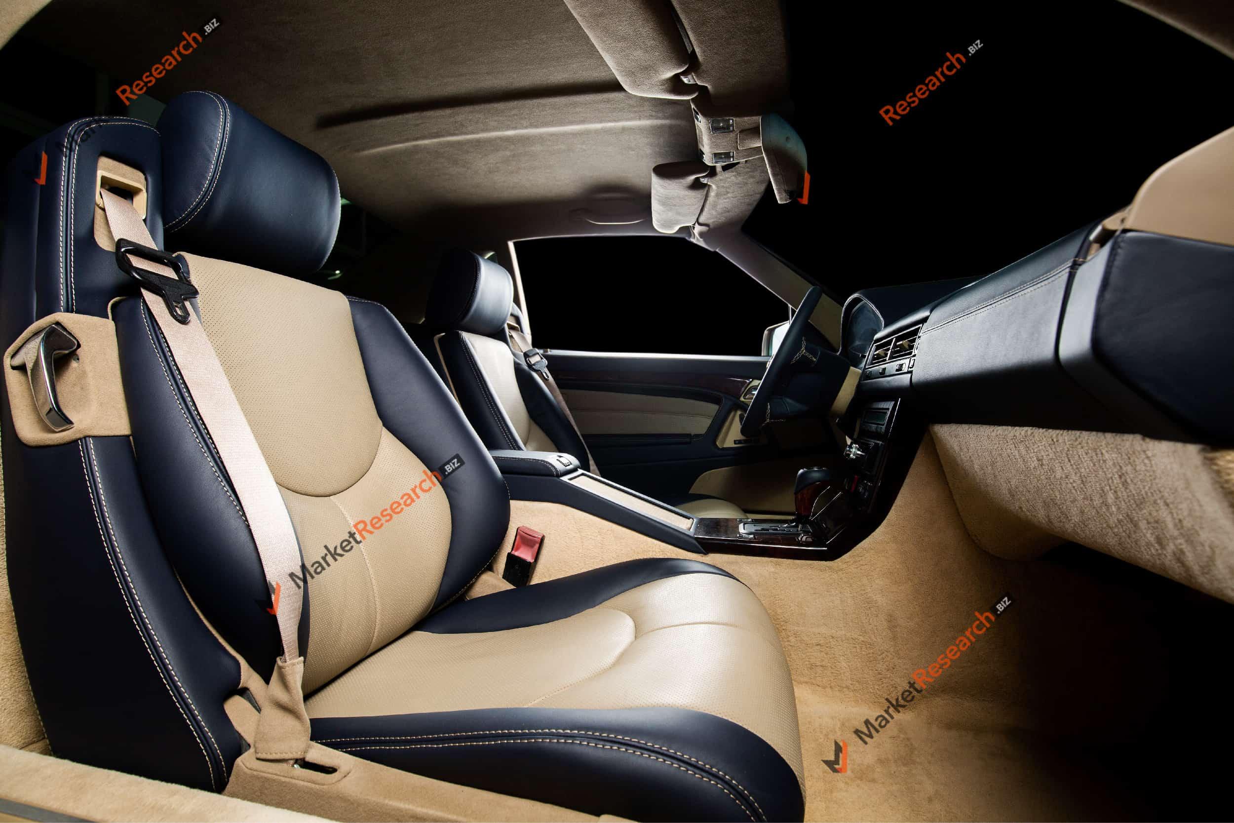 PVC & PU Leather for Automotive Interior Market