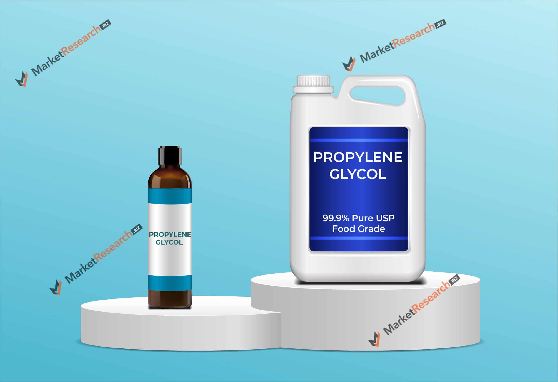 1,2-Propylene Glycol Market